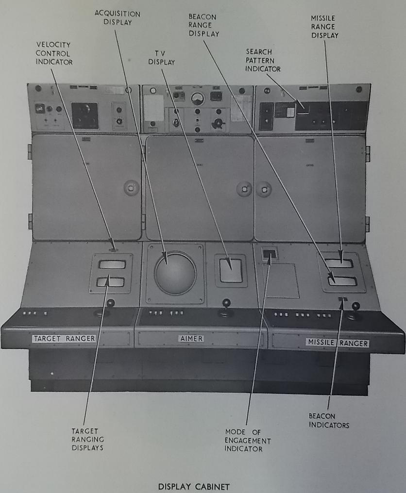 TS display cabinet